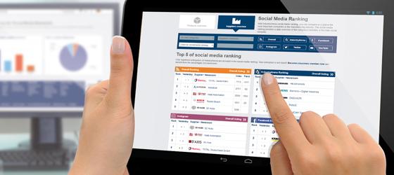 IndustryArena social media ranking